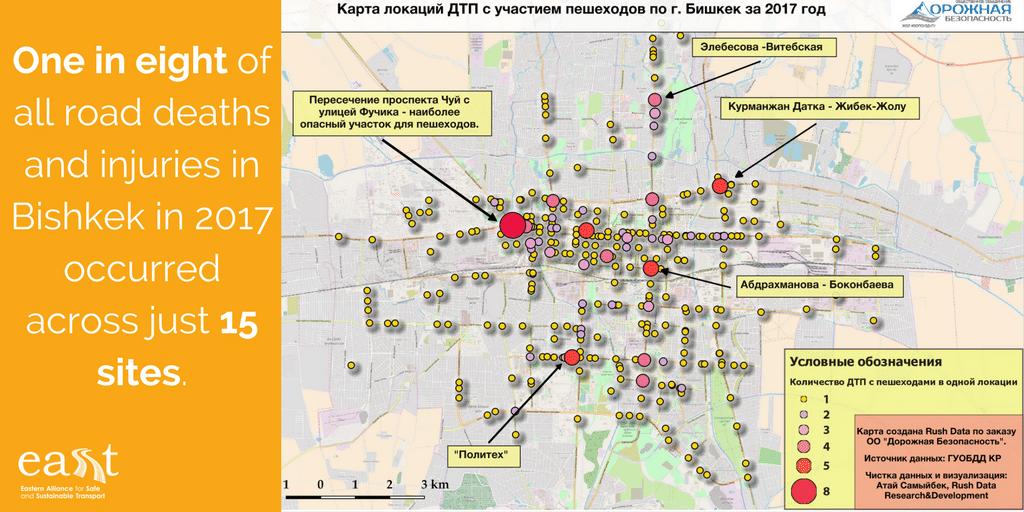 Pedestrian safety in Bishkek - 1